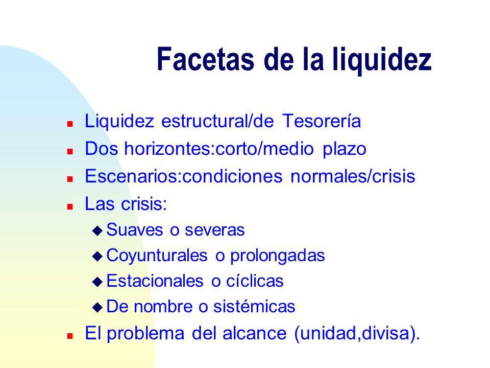 Facetas de la liquidez n Liquidez estructural/de Tesorería n Dos horizontes:corto/medio plazo n Escenarios:condiciones normales/crisis n Las crisis: u