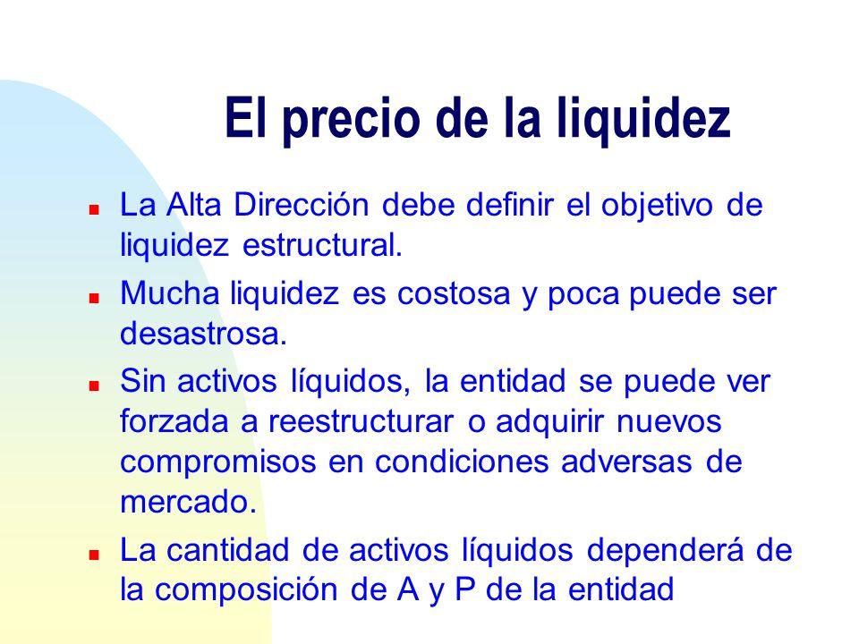El precio de la liquidez n La Alta Dirección debe definir el objetivo de liquidez estructural. n Mucha liquidez es costosa y poca puede ser desastrosa