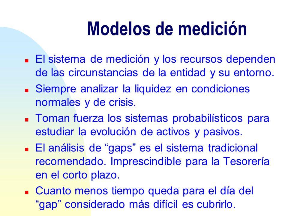 Modelos de medición n El sistema de medición y los recursos dependen de las circunstancias de la entidad y su entorno. n Siempre analizar la liquidez