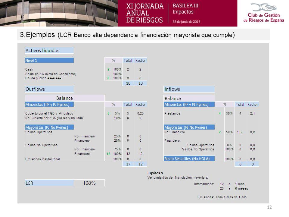 3.Ejemplos ( LCR Banco alta dependencia financiación mayorista que cumple ) 12