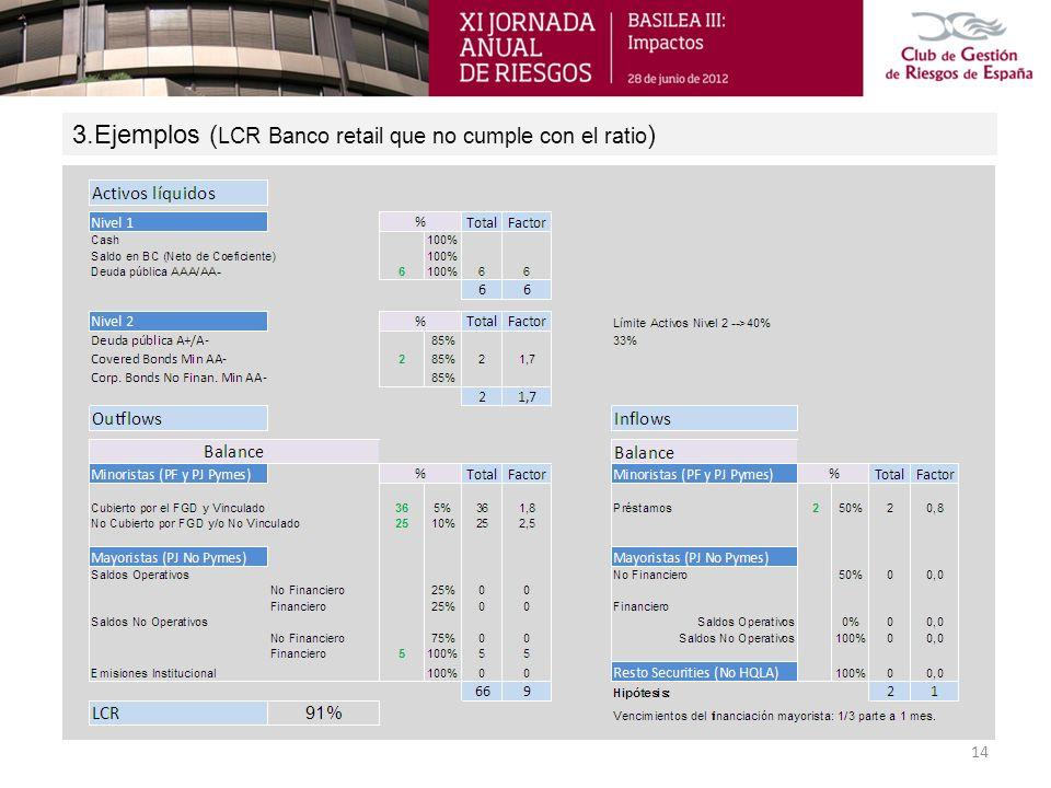 3.Ejemplos ( LCR Banco retail que no cumple con el ratio ) 14