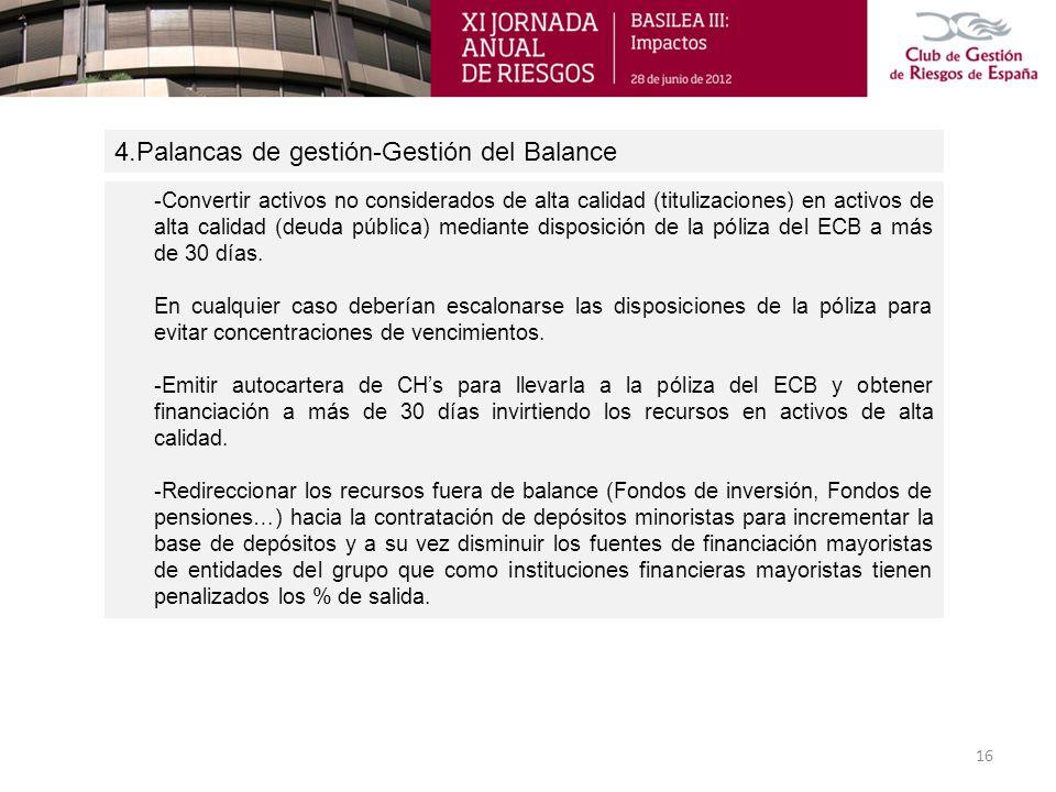 4.Palancas de gestión-Gestión del Balance 16 -Convertir activos no considerados de alta calidad (titulizaciones) en activos de alta calidad (deuda púb