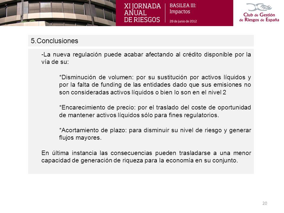5.Conclusiones 20 -La nueva regulación puede acabar afectando al crédito disponible por la vía de su: *Disminución de volumen: por su sustitución por