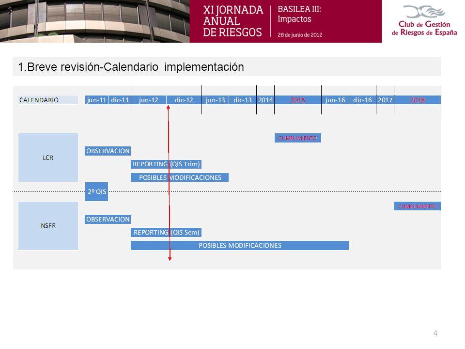 1.Breve revisión-Calendario implementación 4