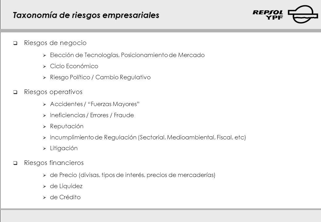 Taxonomía de riesgos empresariales Riesgos de negocio Elección de Tecnologías, Posicionamiento de Mercado Ciclo Económico Riesgo Político / Cambio Reg