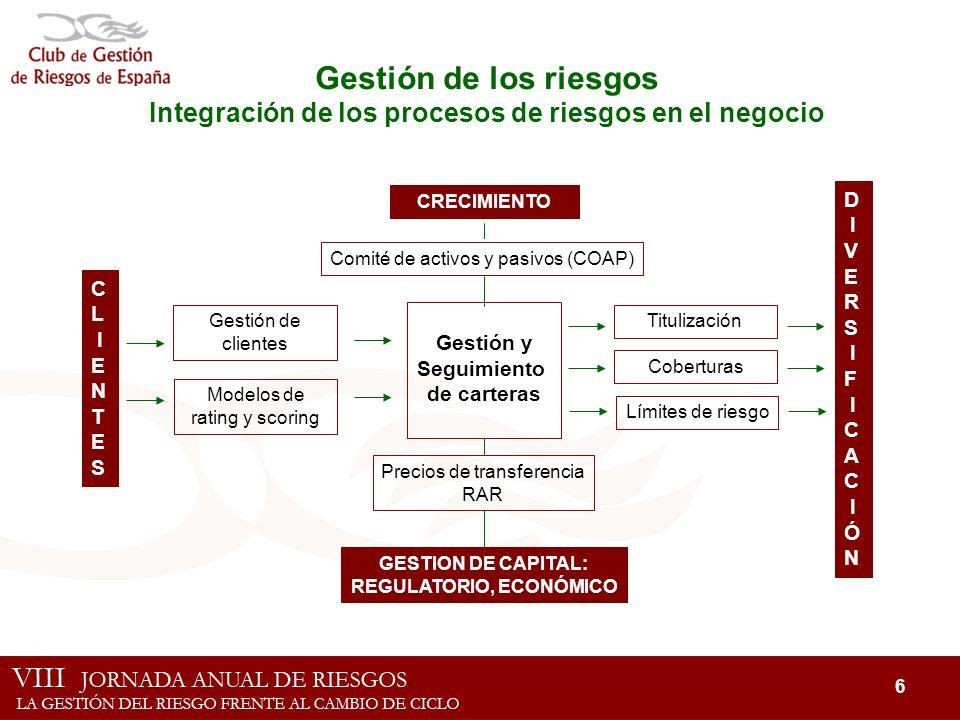 6 Gestión de los riesgos Integración de los procesos de riesgos en el negocio CRECIMIENTO Comité de activos y pasivos (COAP) Gestión y Seguimiento de