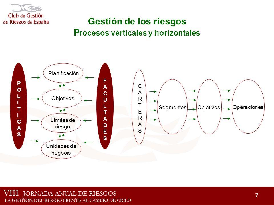 7 Gestión de los riesgos P rocesos verticales y horizontales Planificación Objetivos Límites de riesgo Unidades de negocio POLITICASPOLITICAS FACULTAD