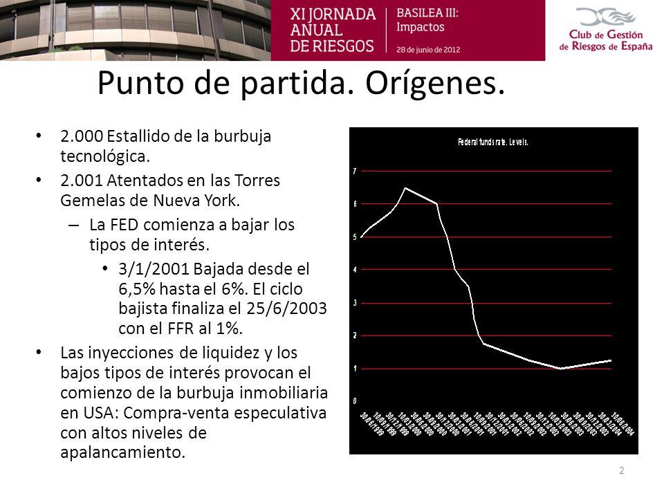 Use of marginal lending facility 13