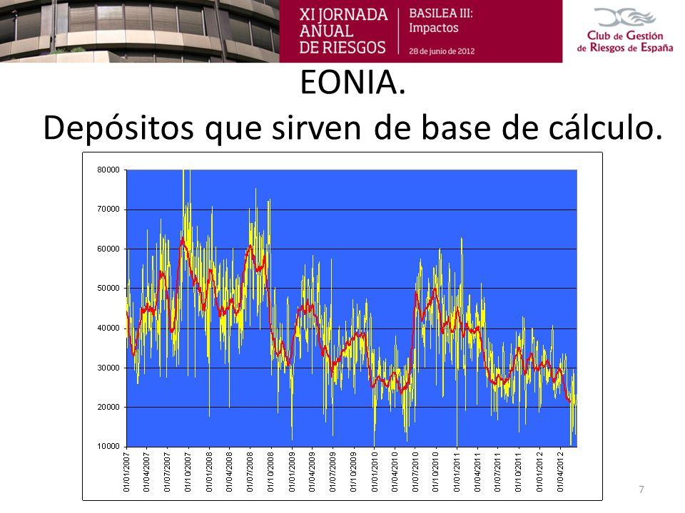 2.010 Retirada de las medidas extraordinarias de liquidez Comienza la crisis de deuda soberana.