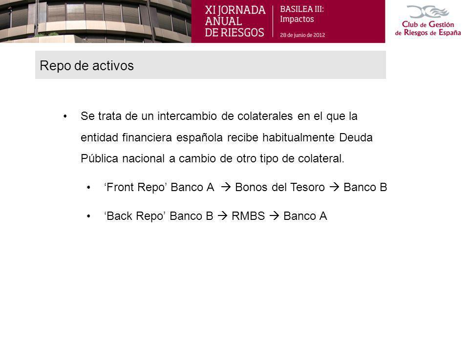 Se trata de un intercambio de colaterales en el que la entidad financiera española recibe habitualmente Deuda Pública nacional a cambio de otro tipo de colateral.