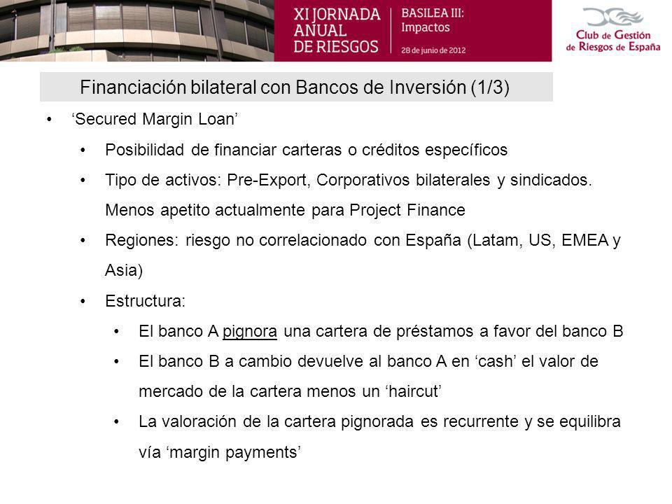 Financiación bilateral con Bancos de Inversión (1/3) Secured Margin Loan Posibilidad de financiar carteras o créditos específicos Tipo de activos: Pre-Export, Corporativos bilaterales y sindicados.