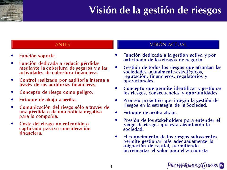 pwc 3 Marca y reputación Mercado Cambios en la situación macroeconómica Cambios en volúmenes Actividades de los competidores AVE Entorno político Asig