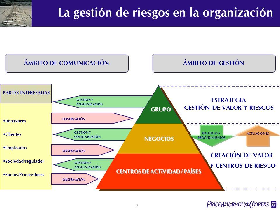 pwc 7 GESTIÓN Y COMUNICACIÓN GESTIÓN Y COMUNICACIÓN GESTIÓN Y COMUNICACIÓN NEGOCIOS GRUPO CENTROS DE ACTiVIDAD / PAÍSES ESTRATEGIA GESTIÓN DE VALOR Y RIESGOS CREACIÓN DE VALOR Y CENTROS DE RIESGO POLÍTICAS Y PROCEDIMIENTOS ACTUACIONES ÁMBITO DE COMUNICACIÓN Inversores Clientes Empleados Sociedad/regulador Socios/Proveedores PARTES INTERESADAS OBSERVACIÓN ÁMBITO DE GESTIÓN La gestión de riesgos en la organización