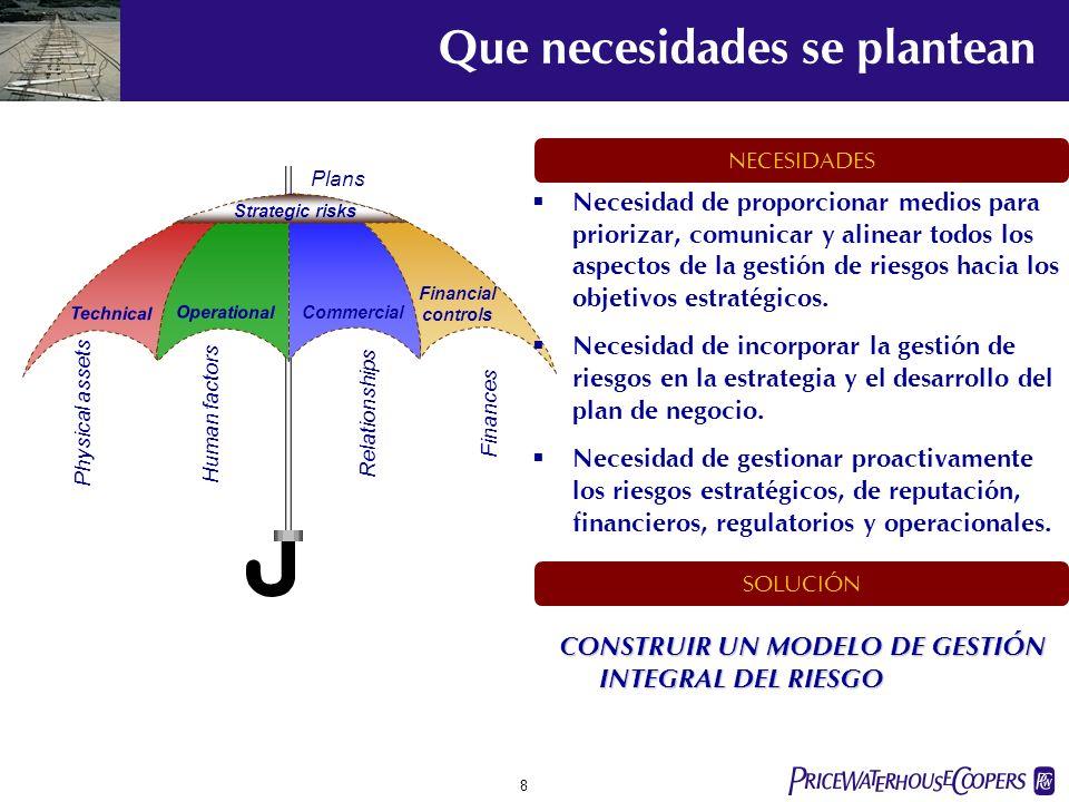 pwc 7 GESTIÓN Y COMUNICACIÓN GESTIÓN Y COMUNICACIÓN GESTIÓN Y COMUNICACIÓN NEGOCIOS GRUPO CENTROS DE ACTiVIDAD / PAÍSES ESTRATEGIA GESTIÓN DE VALOR Y