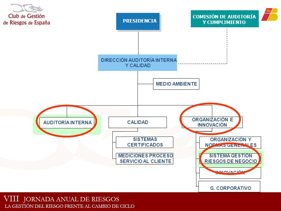 DIRECCIÓN AUDITORÍA INTERNA Y CALIDAD CALIDAD SISTEMA GESTIÓN RIESGOS DE NEGOCIO AUDITORÍA INTERNA MEDIO AMBIENTE ORGANIZACIÓN Y NORMAS GENERALES ORGA