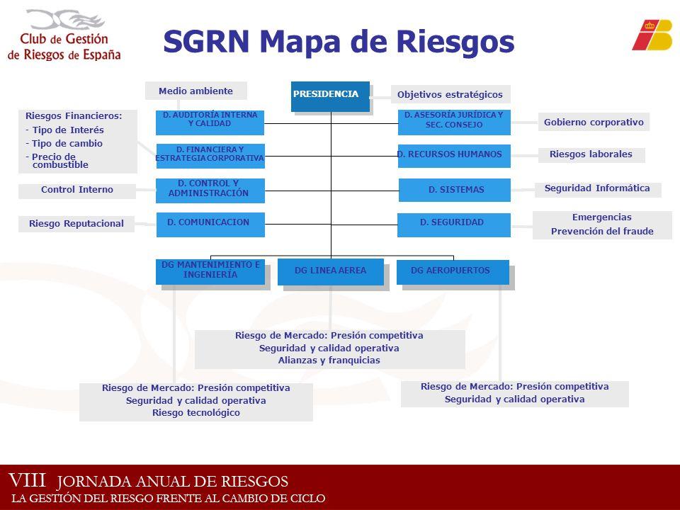 SGRN Mapa de Riesgos Gobierno corporativo Medio ambiente Riesgos Financieros: -Tipo de Interés - Tipo de cambio - Precio de combustible Riesgos labora