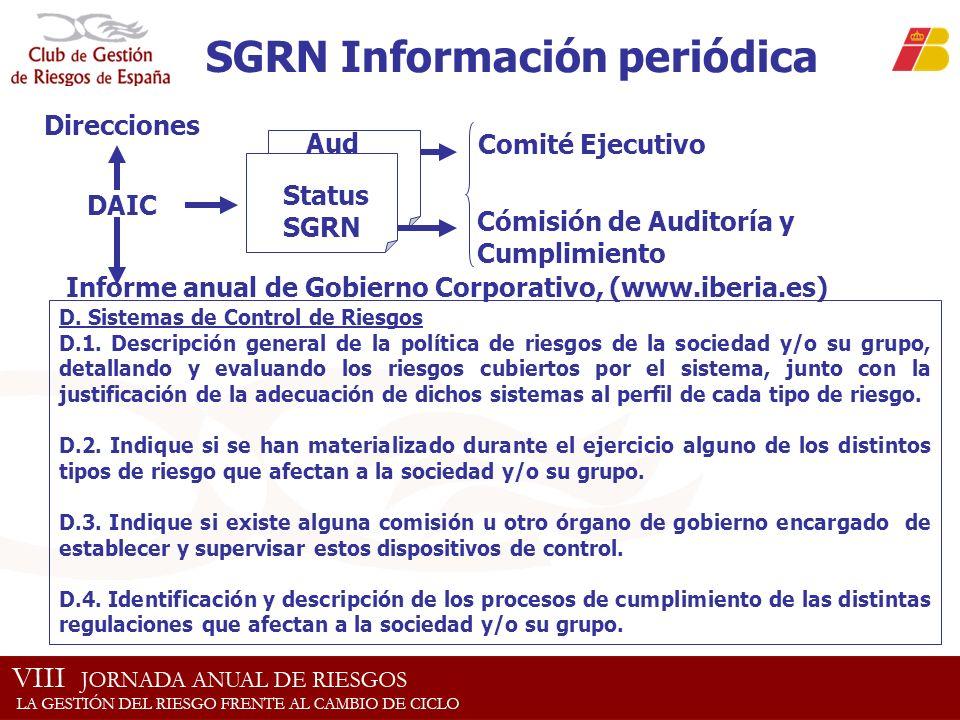 SGRN Información periódica Comité Ejecutivo Status DAIC Cómisión de Auditoría y Cumplimiento D. Sistemas de Control de Riesgos D.1. Descripción genera
