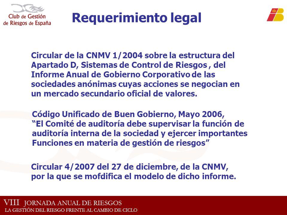 Circular de la CNMV 1/2004 sobre la estructura del Apartado D, Sistemas de Control de Riesgos, del Informe Anual de Gobierno Corporativo de las socied
