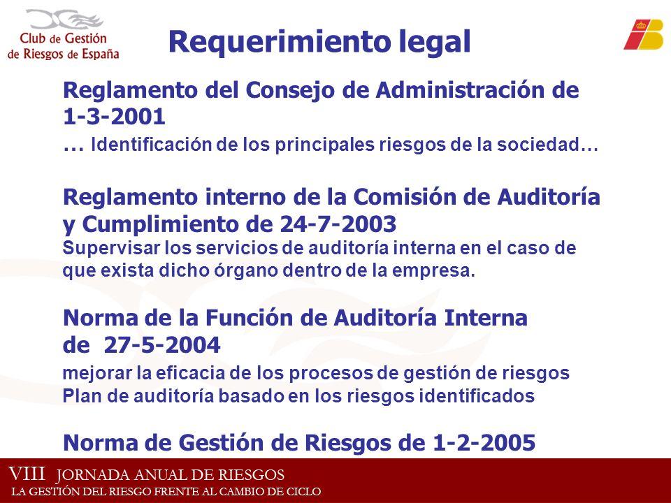 Reglamento del Consejo de Administración de 1-3-2001 … Identificación de los principales riesgos de la sociedad… Reglamento interno de la Comisión de