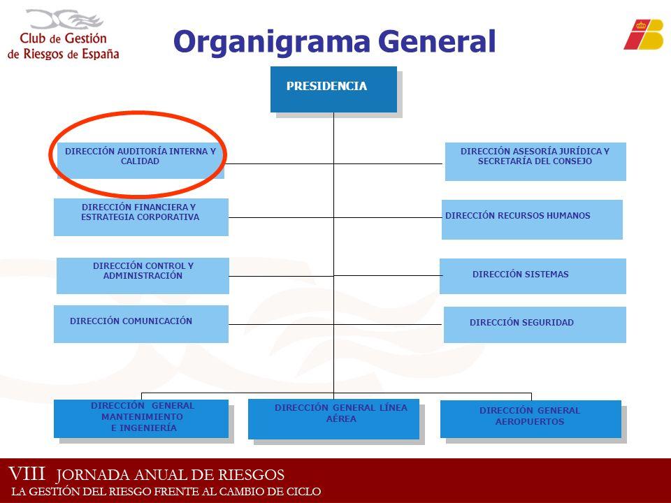 Organigrama General DIRECCIÓN AUDITORÍA INTERNA Y CALIDAD DIRECCIÓN ASESORÍA JURÍDICA Y SECRETARÍA DEL CONSEJO DIRECCIÓN COMUNICACIÓN DIRECCIÓN GENERA