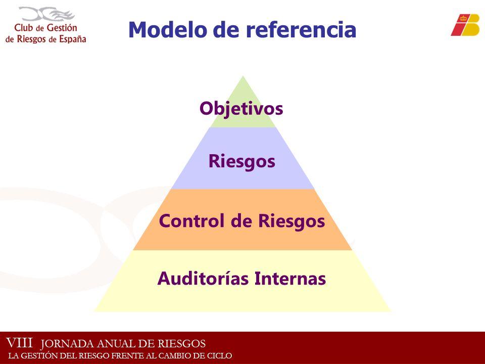 Objetivos Control de Riesgos Auditorías Internas Riesgos Modelo de referencia