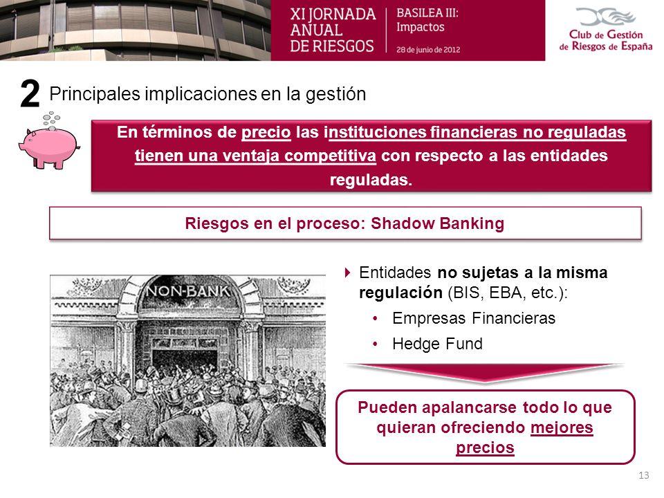 Principales implicaciones en la gestión 2 En términos de precio las instituciones financieras no reguladas tienen una ventaja competitiva con respecto