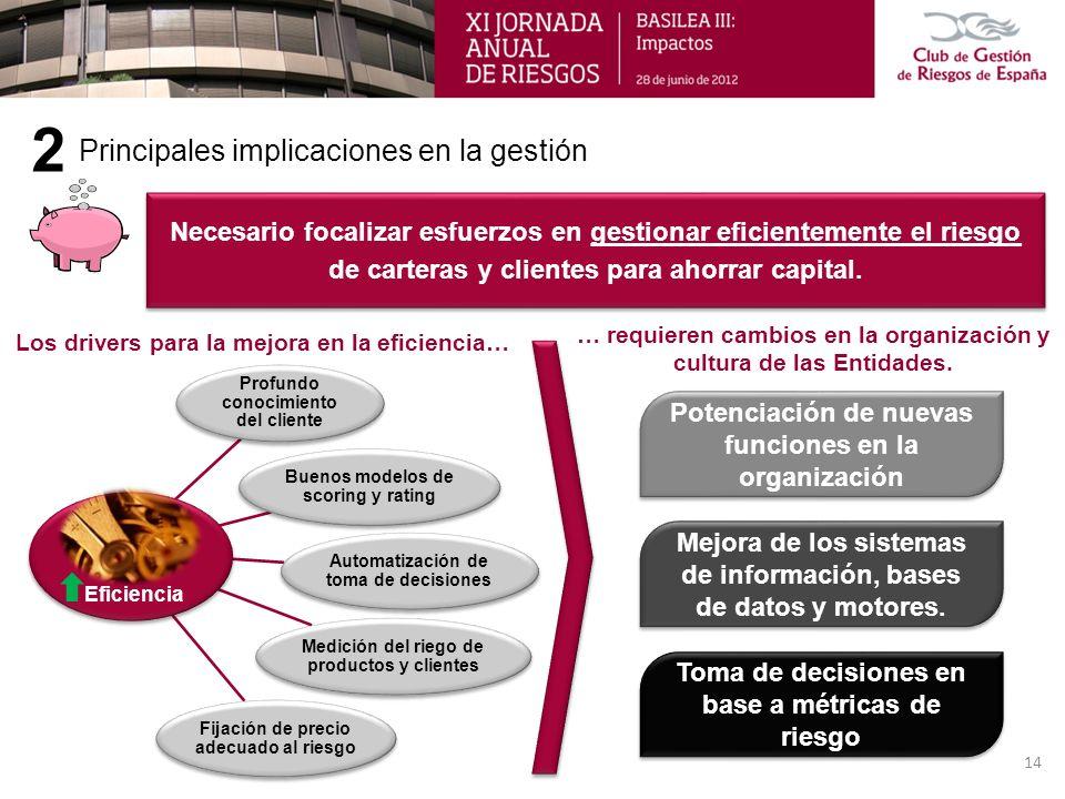 Principales implicaciones en la gestión 2 Necesario focalizar esfuerzos en gestionar eficientemente el riesgo de carteras y clientes para ahorrar capi