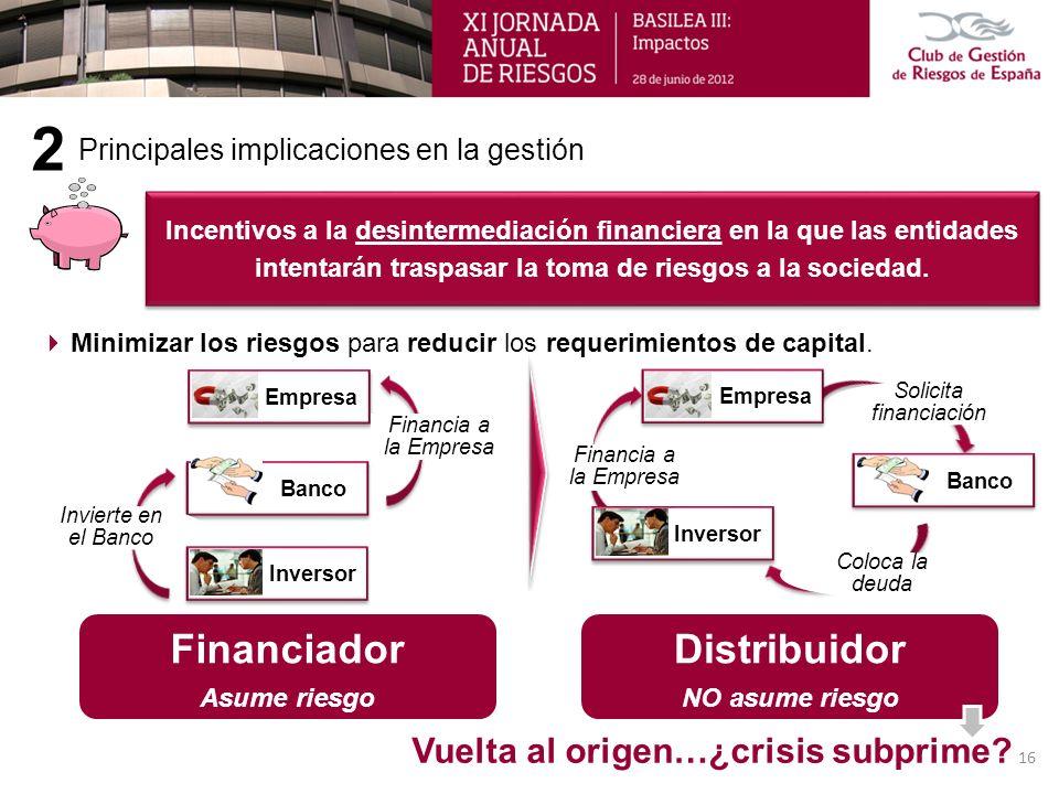 Principales implicaciones en la gestión 2 Incentivos a la desintermediación financiera en la que las entidades intentarán traspasar la toma de riesgos