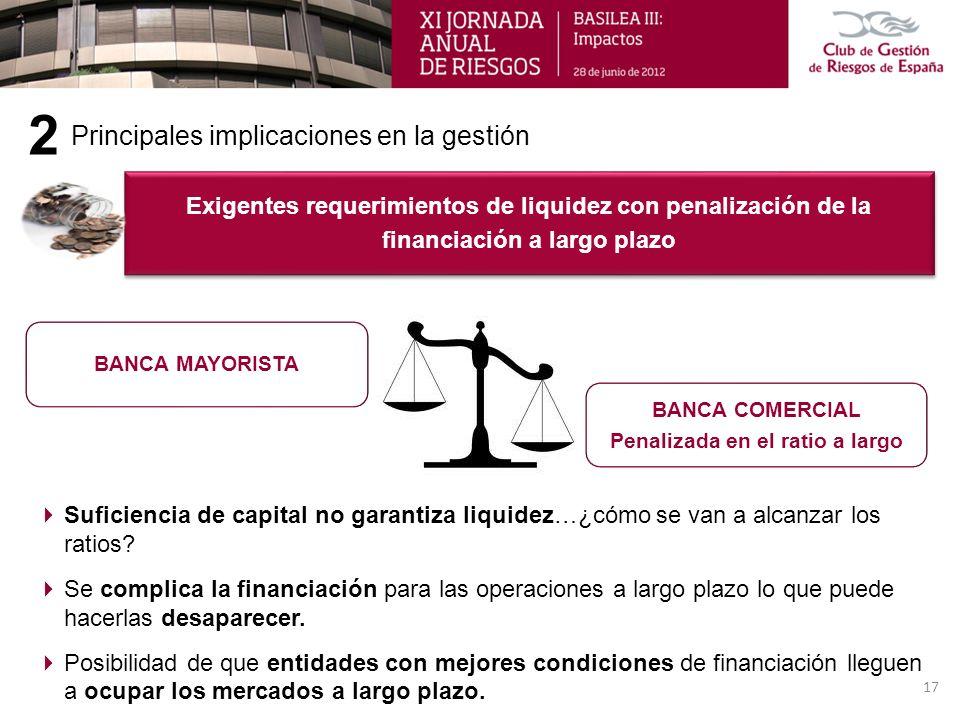 Principales implicaciones en la gestión 2 Exigentes requerimientos de liquidez con penalización de la financiación a largo plazo BANCA MAYORISTA BANCA