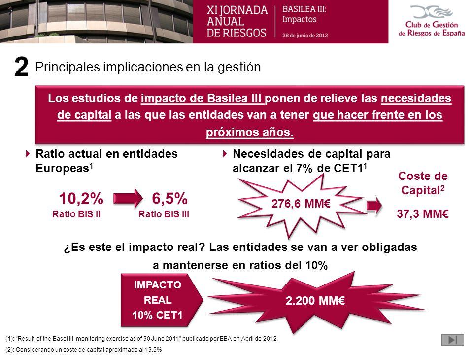 Principales implicaciones en la gestión 2 Los estudios de impacto de Basilea III ponen de relieve las necesidades de capital a las que las entidades v