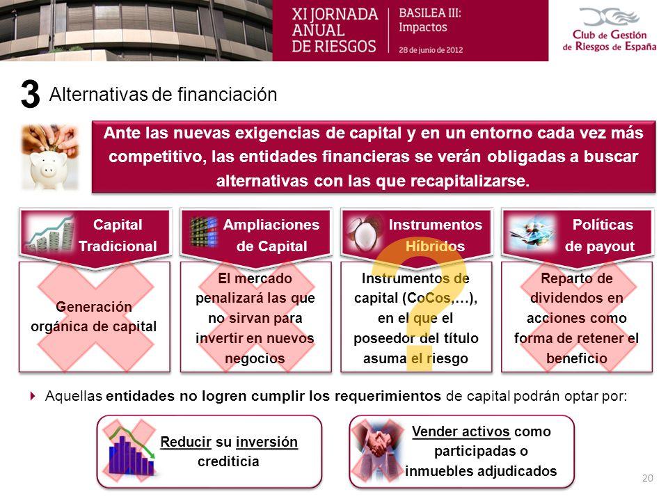 Reparto de dividendos en acciones como forma de retener el beneficio Instrumentos de capital (CoCos,…), en el que el poseedor del título asuma el ries