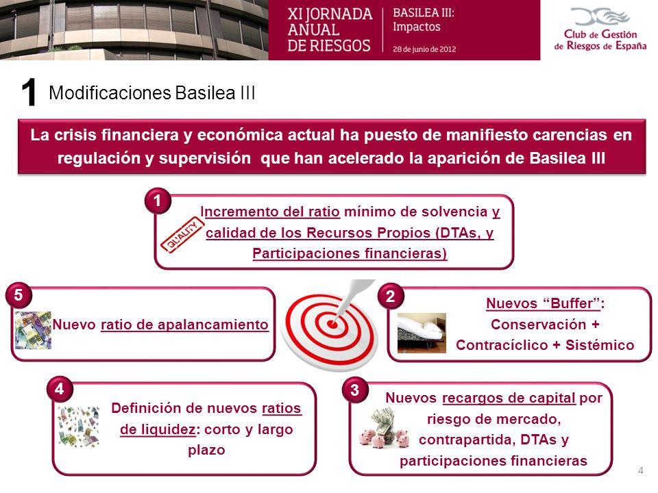 La crisis financiera y económica actual ha puesto de manifiesto carencias en regulación y supervisión que han acelerado la aparición de Basilea III Mo