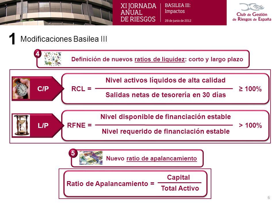 Ratio de Apalancamiento = Capital Total Activo Modificaciones Basilea III 1 Nivel requerido de financiación estable Nivel disponible de financiación e