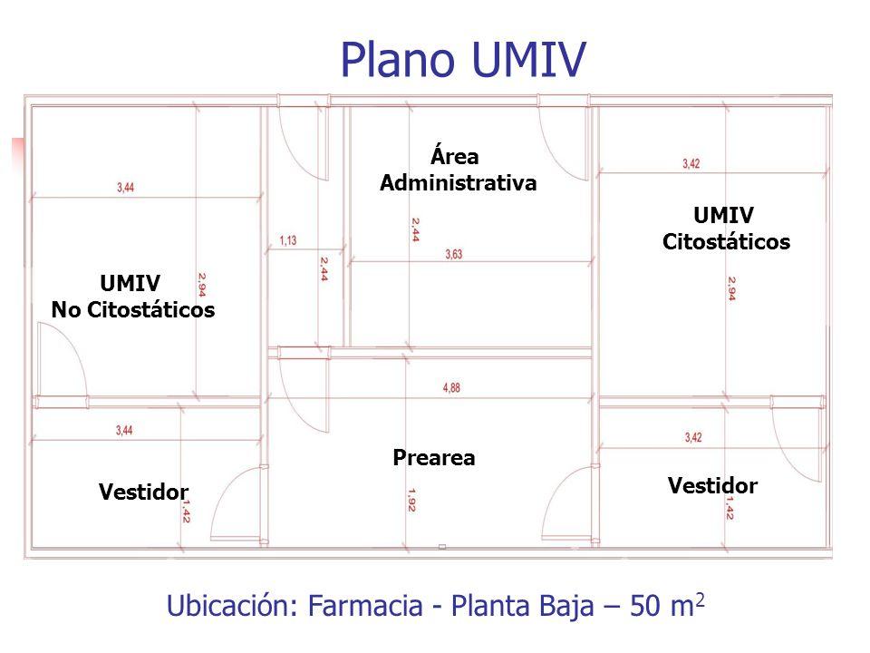 Plano UMIV UMIV Citostáticos UMIV No Citostáticos Vestidor Prearea Área Administrativa Ubicación: Farmacia - Planta Baja – 50 m 2