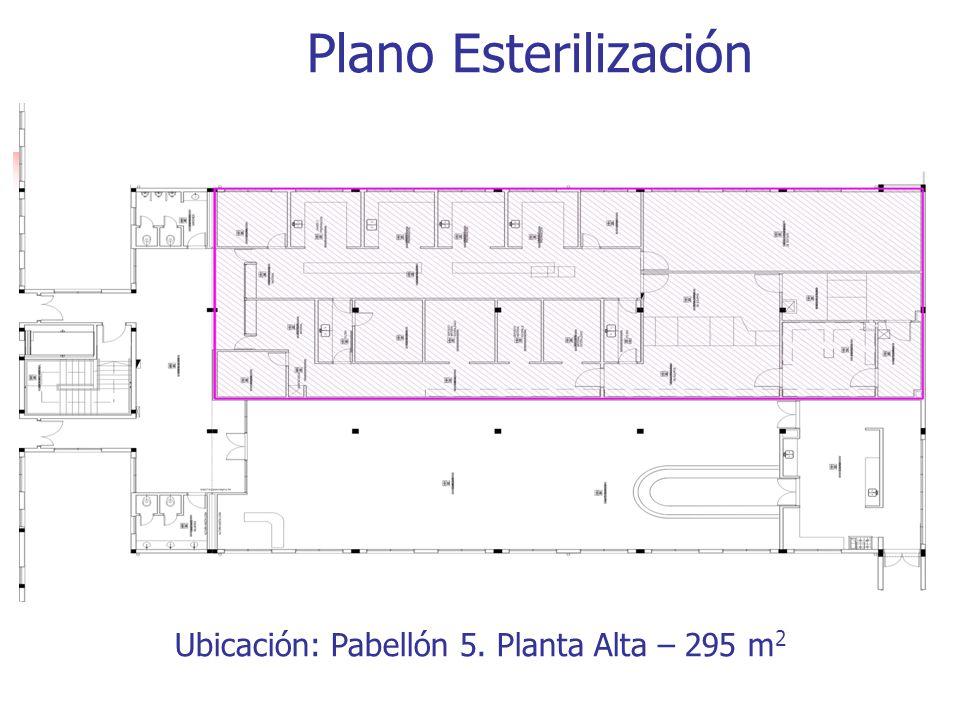 Plano Esterilización Ubicación: Pabellón 5. Planta Alta – 295 m 2
