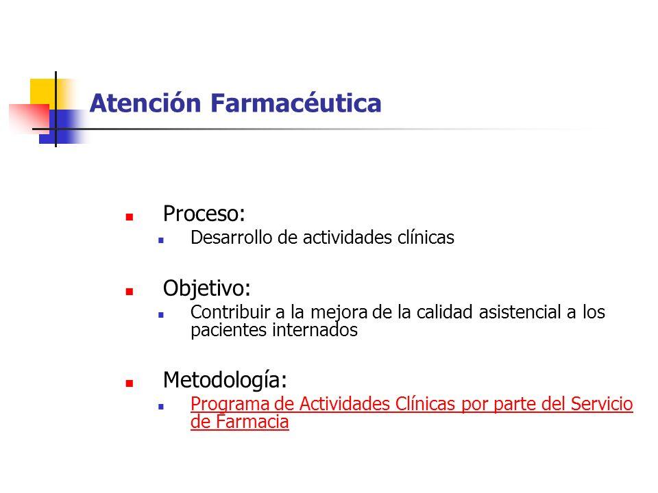 Atención Farmacéutica Proceso: Desarrollo de actividades clínicas Objetivo: Contribuir a la mejora de la calidad asistencial a los pacientes internado