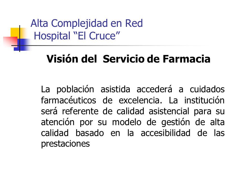 Alta Complejidad en Red Hospital El Cruce Visión del Servicio de Farmacia La población asistida accederá a cuidados farmacéuticos de excelencia. La in
