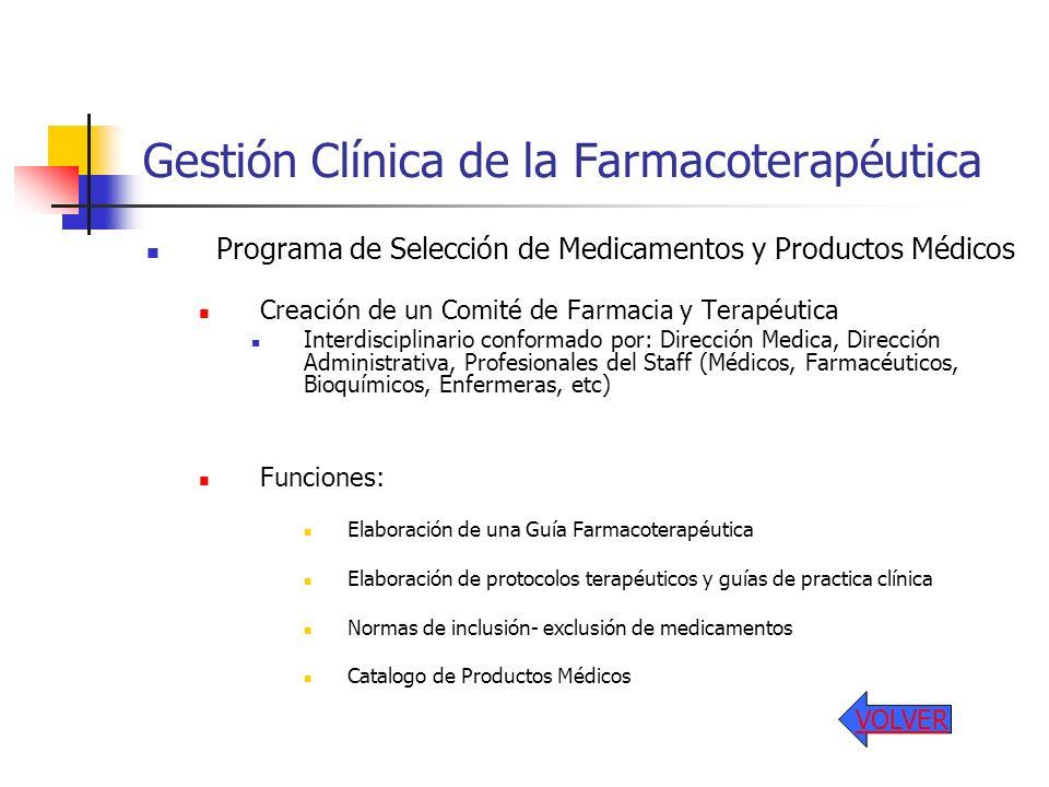 Gestión Clínica de la Farmacoterapéutica Programa de Selección de Medicamentos y Productos Médicos Creación de un Comité de Farmacia y Terapéutica Int