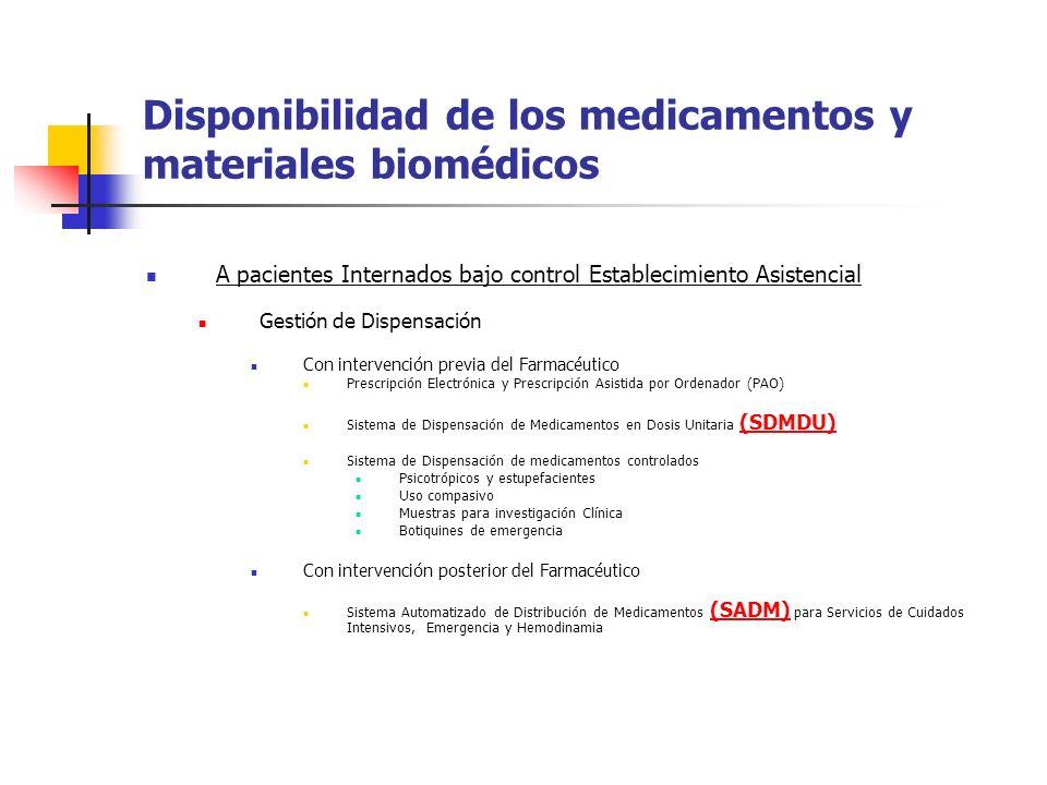 Disponibilidad de los medicamentos y materiales biomédicos A pacientes Internados bajo control Establecimiento Asistencial Gestión de Dispensación Con