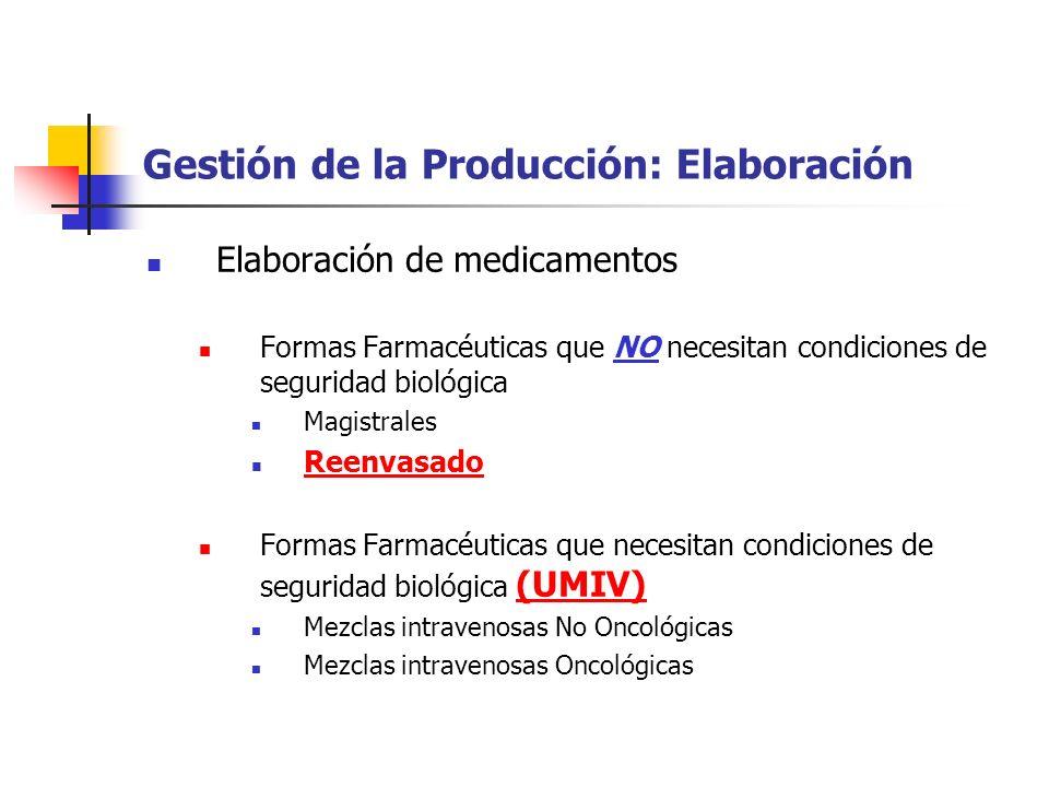Gestión de la Producción: Elaboración Elaboración de medicamentos Formas Farmacéuticas que NO necesitan condiciones de seguridad biológica Magistrales