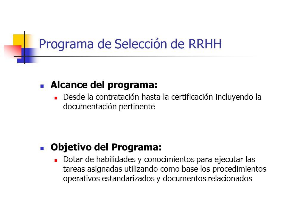 Programa de Selección de RRHH Alcance del programa: Desde la contratación hasta la certificación incluyendo la documentación pertinente Objetivo del P