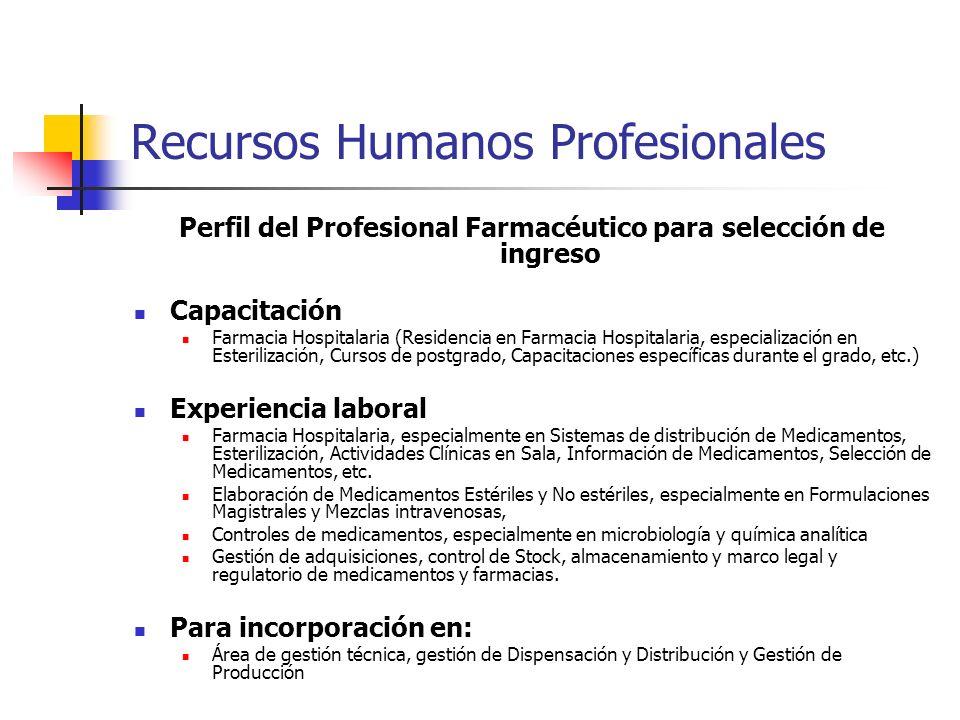 Recursos Humanos Profesionales Perfil del Profesional Farmacéutico para selección de ingreso Capacitación Farmacia Hospitalaria (Residencia en Farmaci