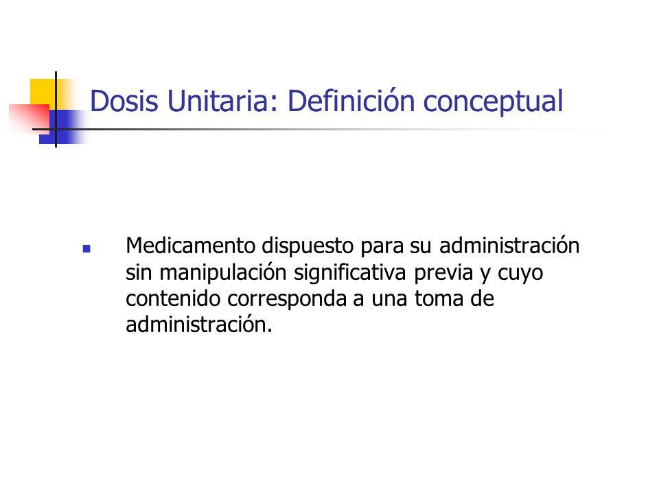 Dosis Unitaria: Definición conceptual Medicamento dispuesto para su administración sin manipulación significativa previa y cuyo contenido corresponda