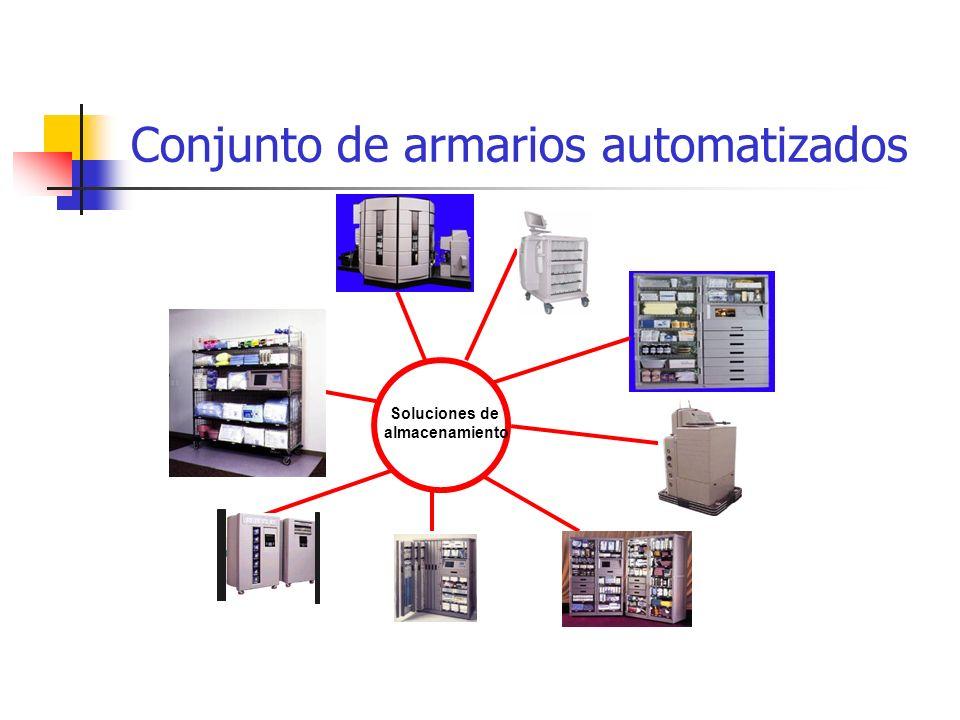 Conjunto de armarios automatizados Soluciones de almacenamiento