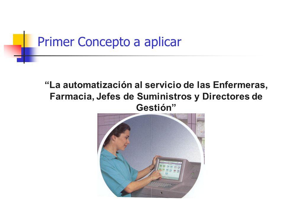 Primer Concepto a aplicar La automatización al servicio de las Enfermeras, Farmacia, Jefes de Suministros y Directores de Gestión