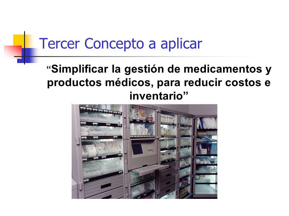 Tercer Concepto a aplicar Simplificar la gestión de medicamentos y productos médicos, para reducir costos e inventario