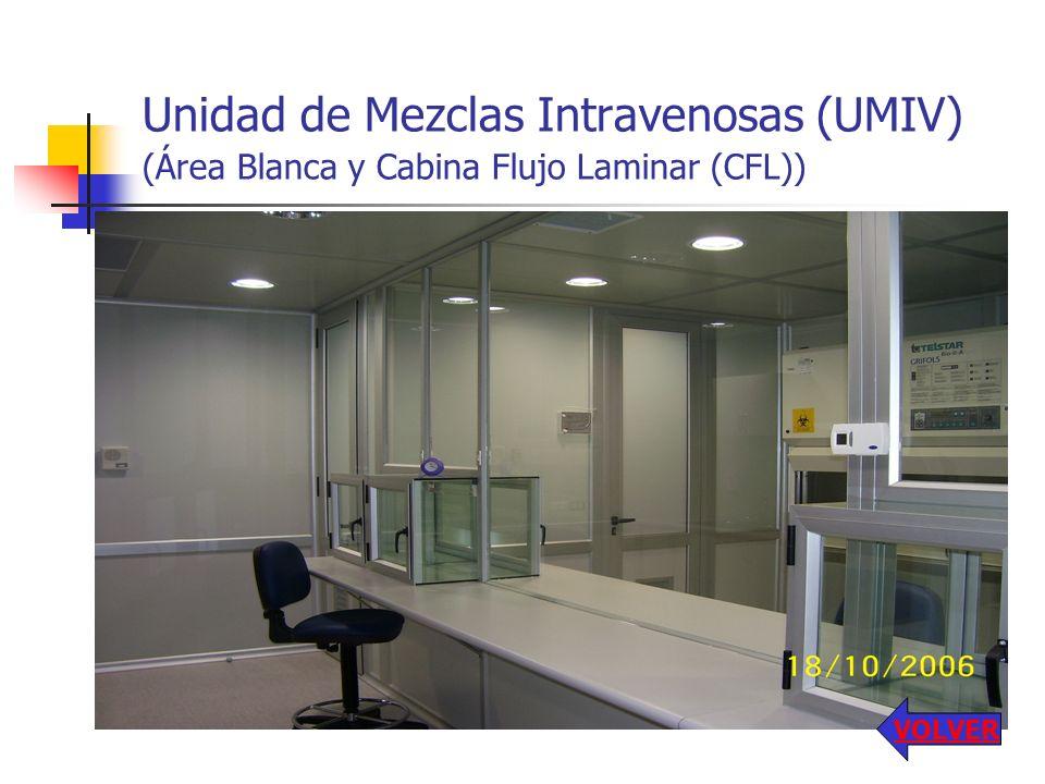 Unidad de Mezclas Intravenosas (UMIV) (Área Blanca y Cabina Flujo Laminar (CFL)) VOLVER