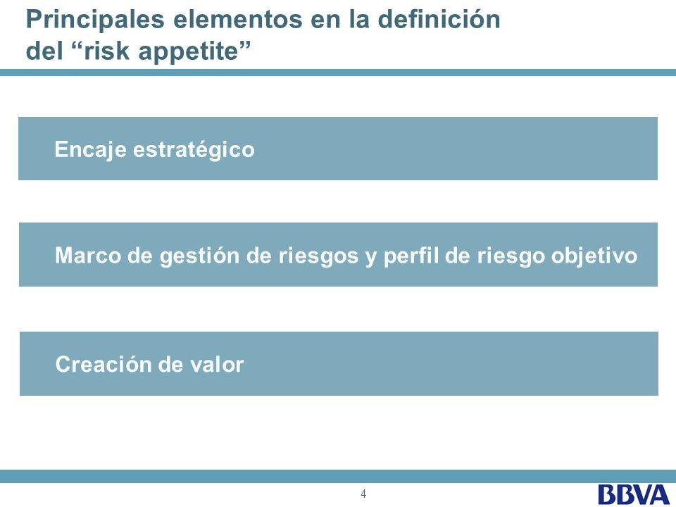 4 Principales elementos en la definición del risk appetite Encaje estratégico Marco de gestión de riesgos y perfil de riesgo objetivo Creación de valor