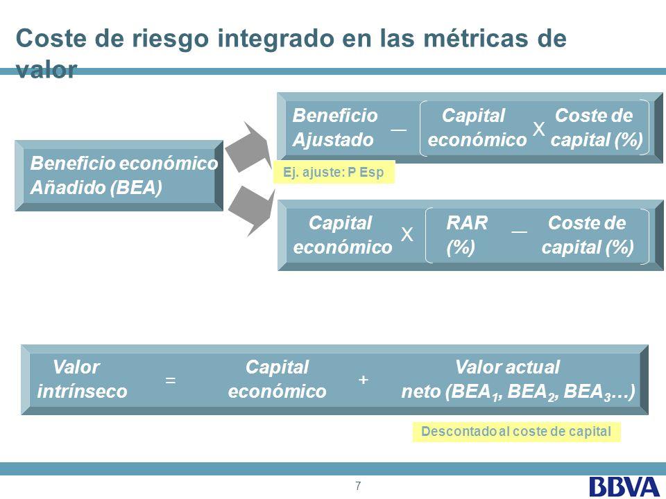 7 Coste de riesgo integrado en las métricas de valor Beneficio Capital Coste de Ajustado económico capital (%) Beneficio económico Añadido (BEA) __ Ca