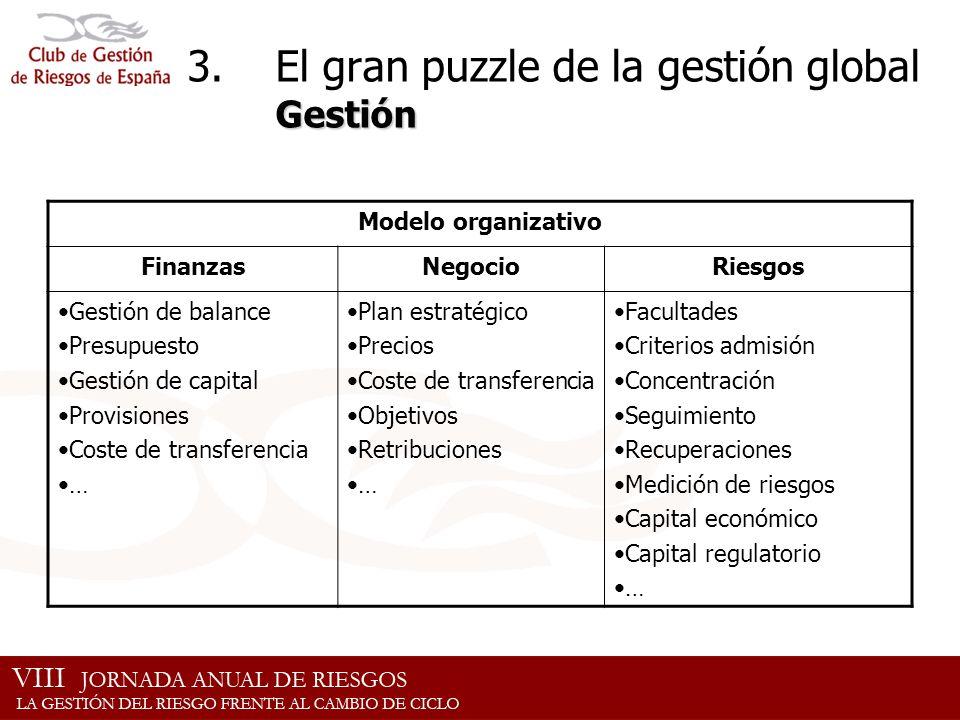 Gestión 3.El gran puzzle de la gestión global Gestión Modelo organizativo FinanzasNegocioRiesgos Gestión de balance Presupuesto Gestión de capital Pro